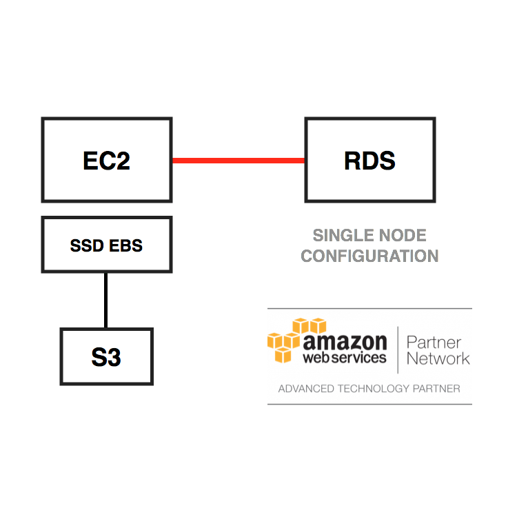 Single_Node_Configuration_AWS